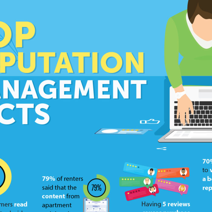 Top Reputation Management Facts Infographic